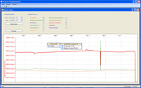 Energy-management software with Visual-Studio.net and SQL-Server conntected to a Beckhoff PLC.